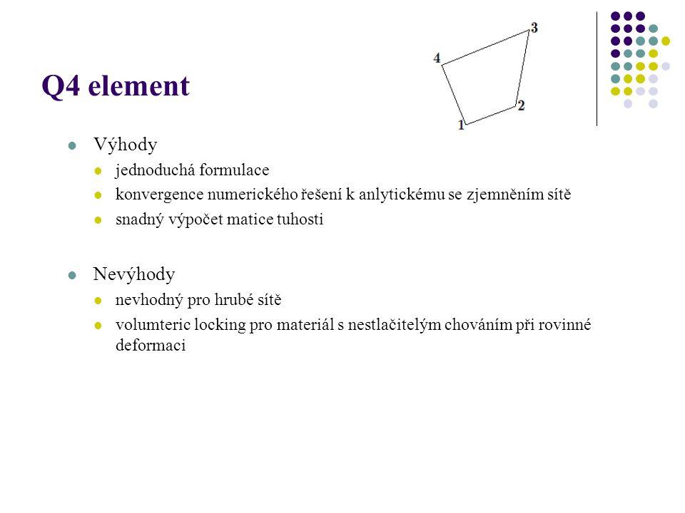 Q4 element Výhody Nevýhody jednoduchá formulace