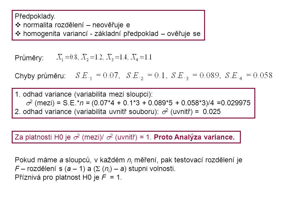Předpoklady. normalita rozdělení – neověřuje e. homogenita variancí - základní předpoklad – ověřuje se.