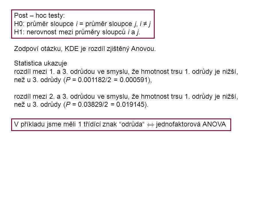 Post – hoc testy: H0: průměr sloupce i = průměr sloupce j, i ≠ j. H1: nerovnost mezi průměry sloupců i a j.