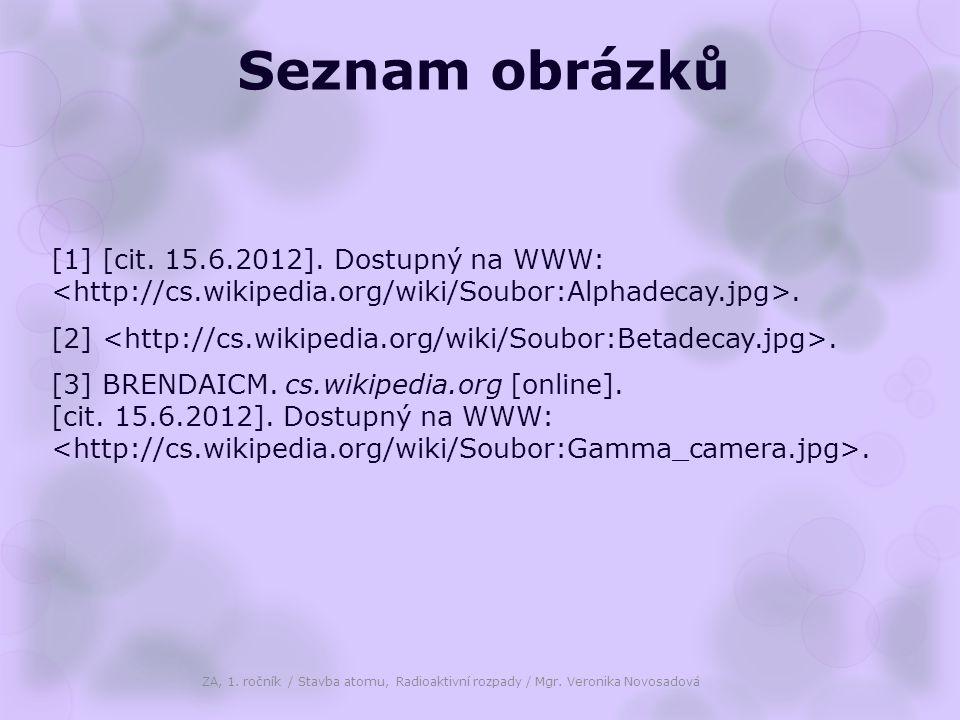 Seznam obrázků
