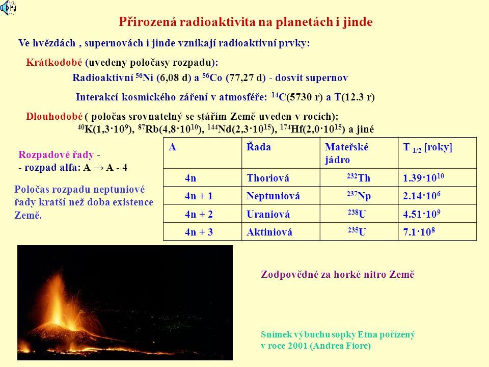 Přirozená radioaktivita na planetách i jinde