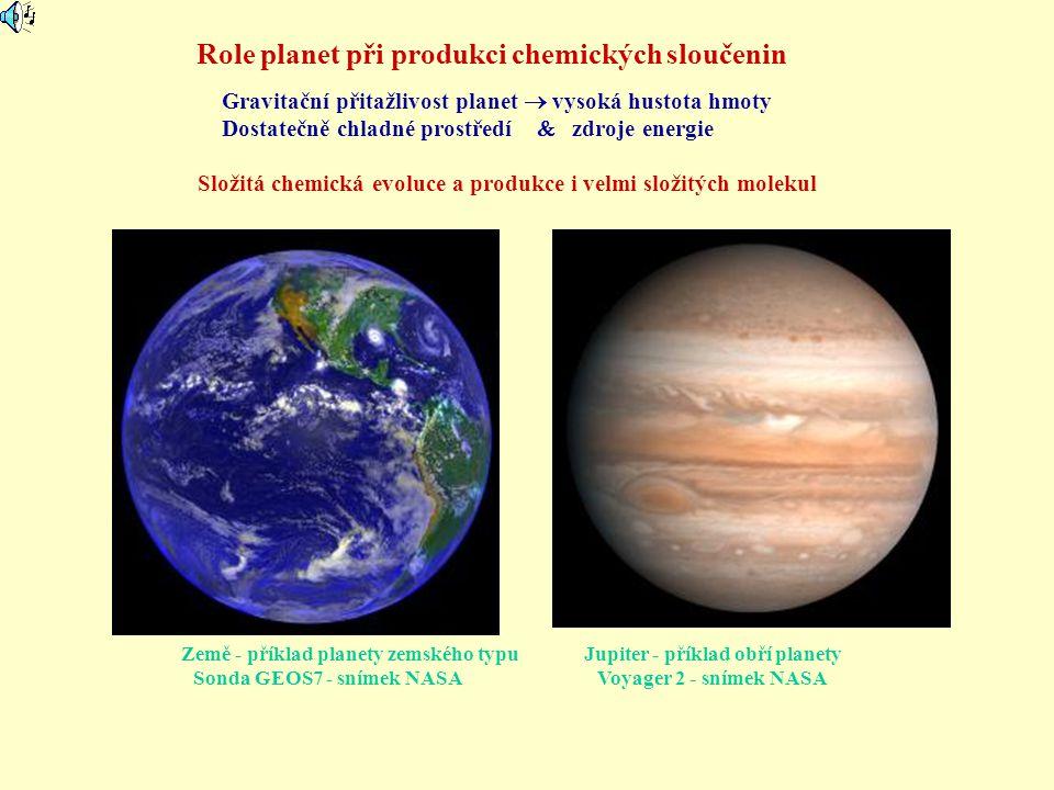 Role planet při produkci chemických sloučenin