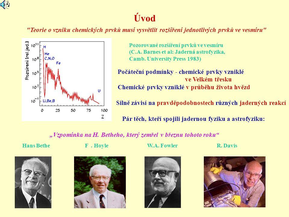 Úvod Teorie o vzniku chemických prvků musí vysvětlit rozšíření jednotlivých prvků ve vesmíru Pozorované rozšíření prvků ve vesmíru.