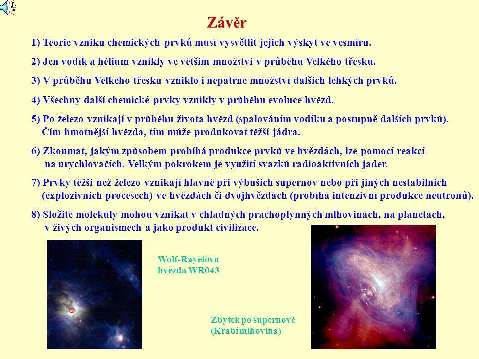 Závěr 1) Teorie vzniku chemických prvků musí vysvětlit jejich výskyt ve vesmíru.