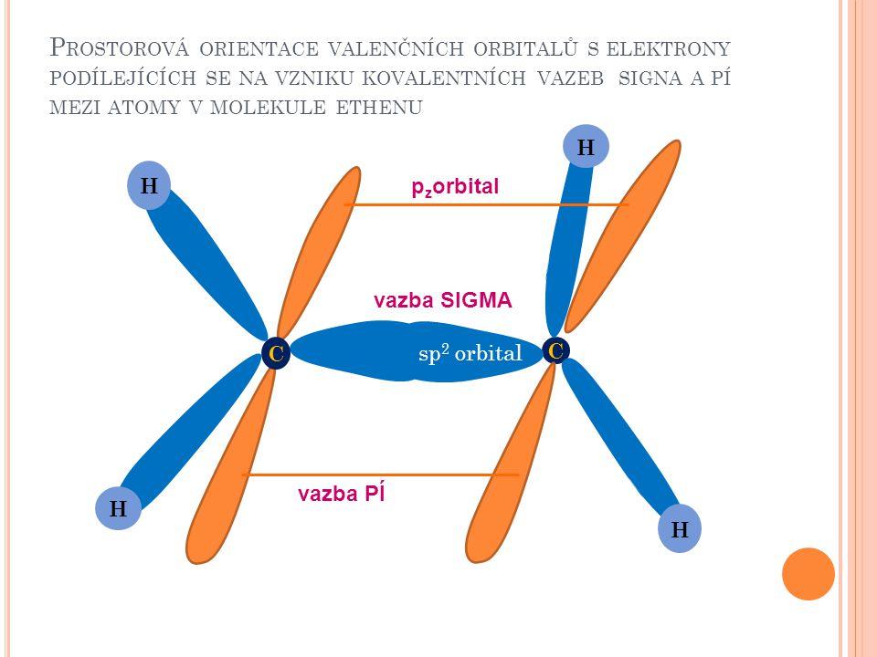 Prostorová orientace valenčních orbitalů s elektrony podílejících se na vzniku kovalentních vazeb signa a pí mezi atomy v molekule etHENU