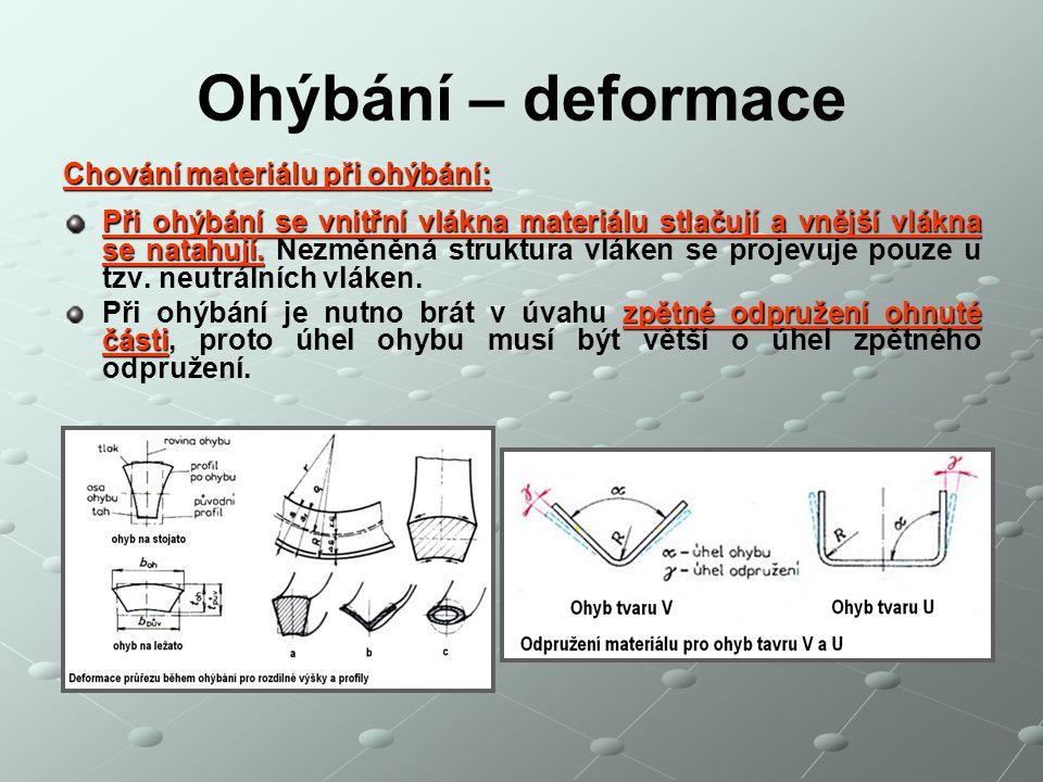Ohýbání – deformace Chování materiálu při ohýbání: