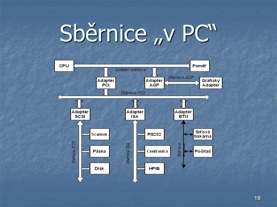 """Sběrnice """"v PC"""
