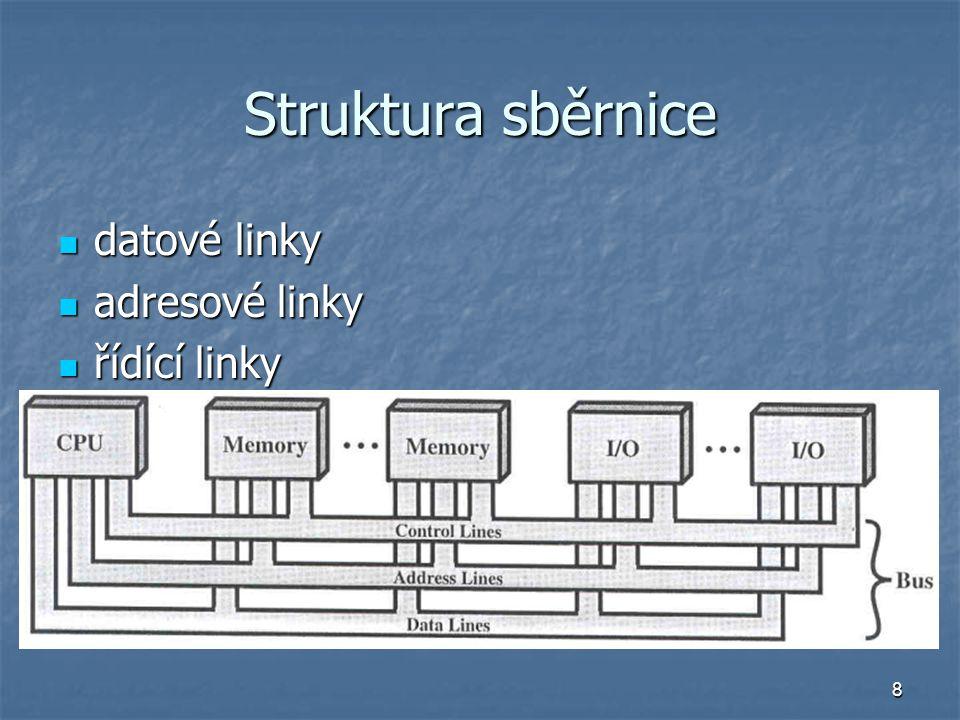 Struktura sběrnice datové linky adresové linky řídící linky