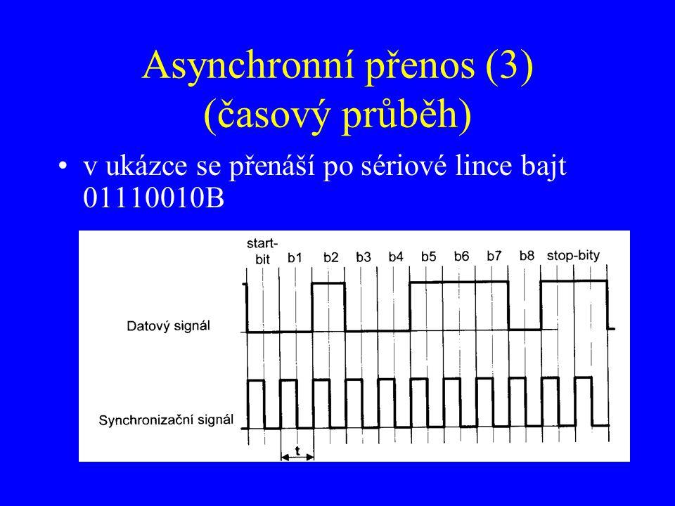 Asynchronní přenos (3) (časový průběh)