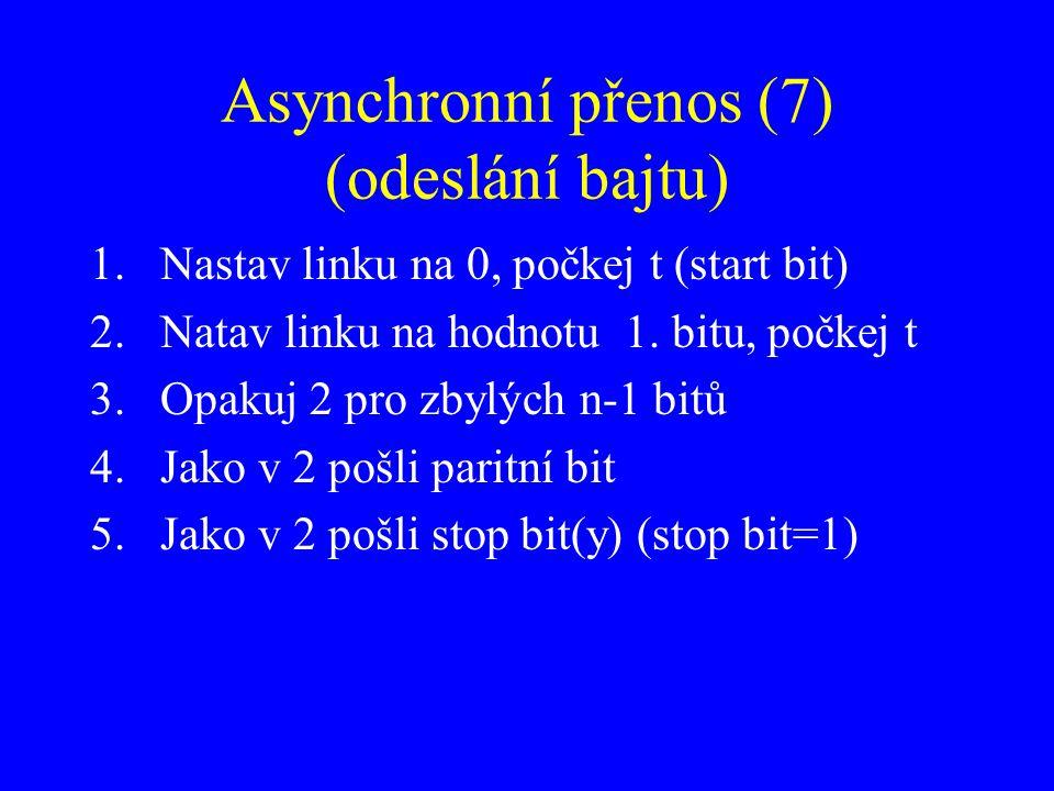 Asynchronní přenos (7) (odeslání bajtu)