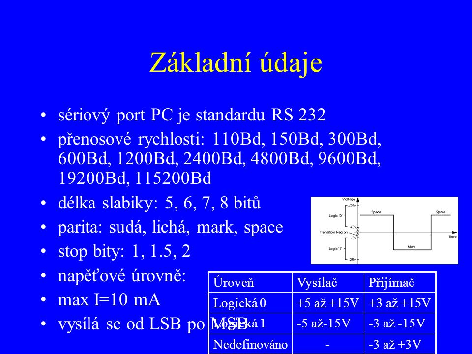 Základní údaje sériový port PC je standardu RS 232