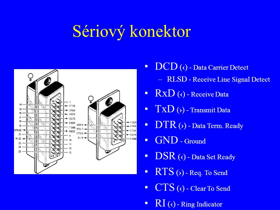 Sériový konektor DCD (‹) - Data Carrier Detect RxD (‹) - Receive Data
