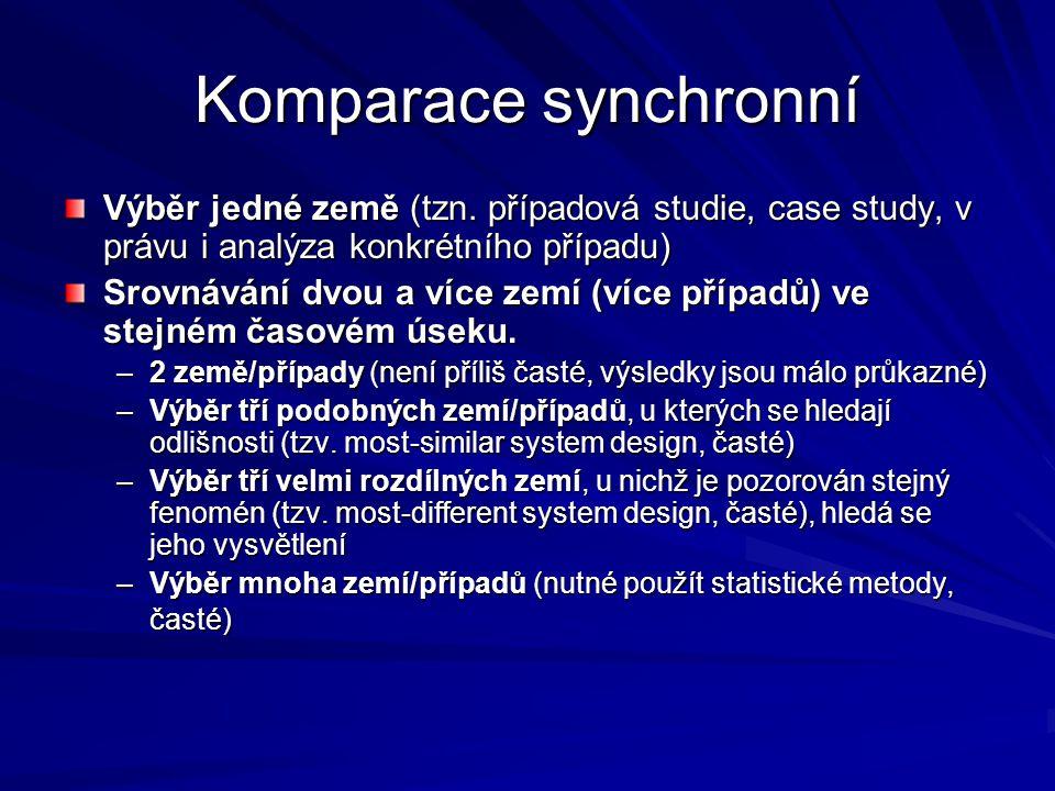 Komparace synchronní Výběr jedné země (tzn. případová studie, case study, v právu i analýza konkrétního případu)