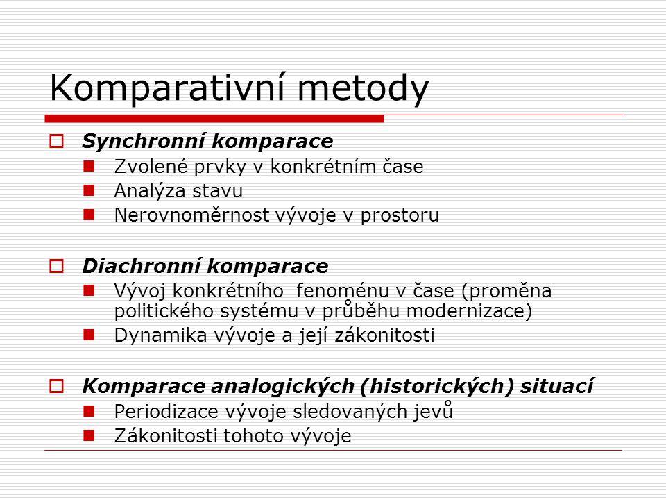 Komparativní metody Synchronní komparace Diachronní komparace