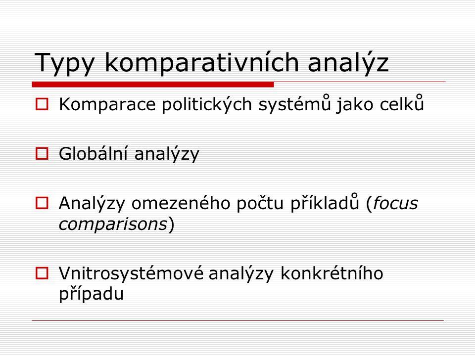 Typy komparativních analýz