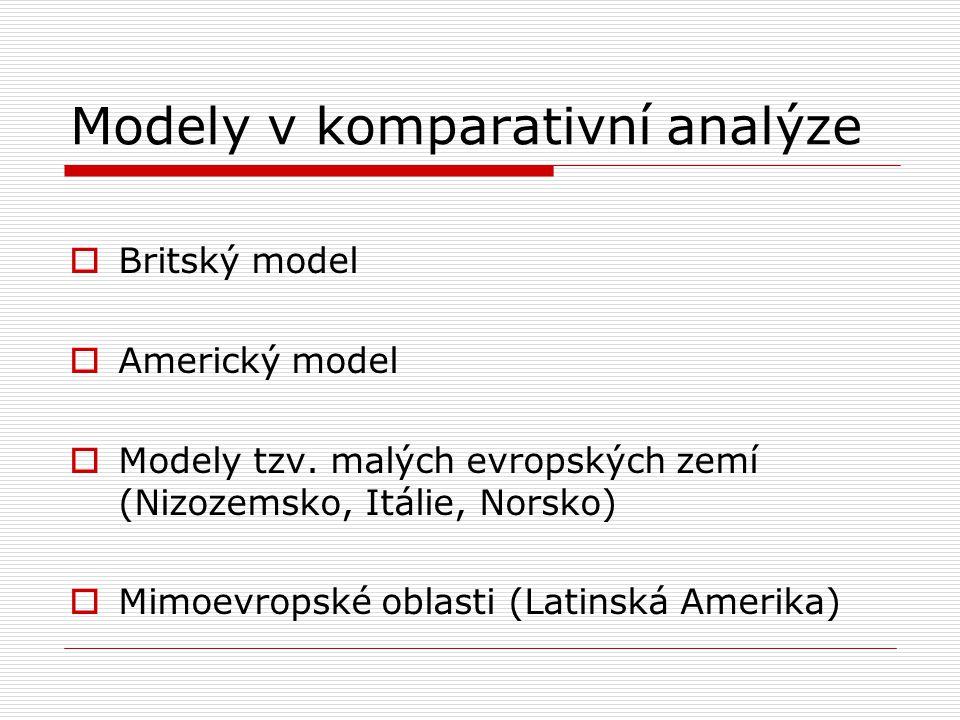 Modely v komparativní analýze