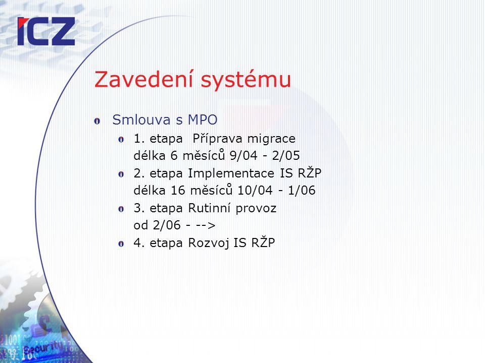 Zavedení systému Smlouva s MPO 1. etapa Příprava migrace