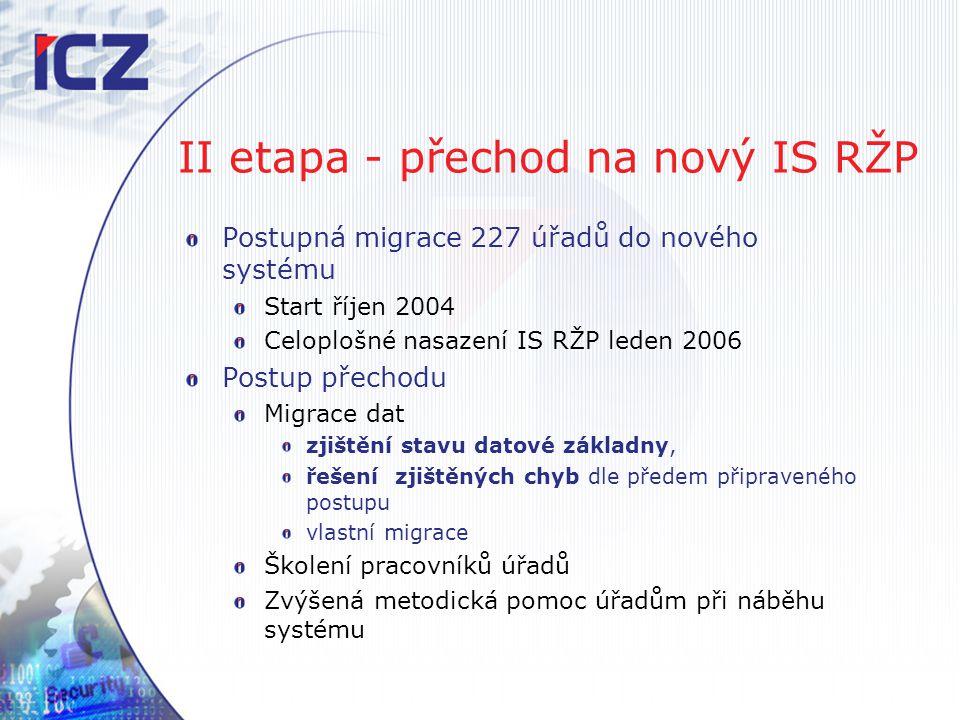 II etapa - přechod na nový IS RŽP