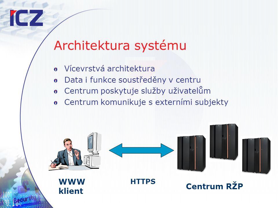 Architektura systému Vícevrstvá architektura