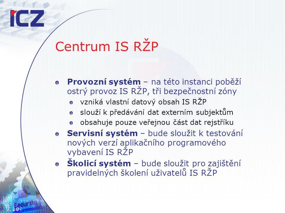 Centrum IS RŽP Provozní systém – na této instanci poběží ostrý provoz IS RŽP, tři bezpečnostní zóny.