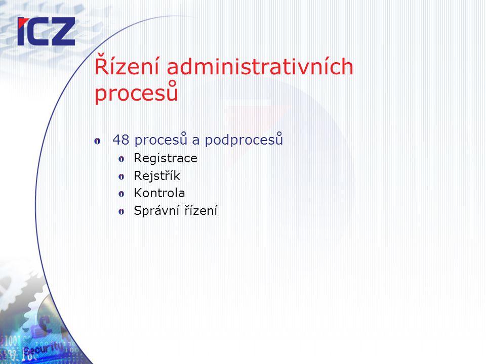 Řízení administrativních procesů