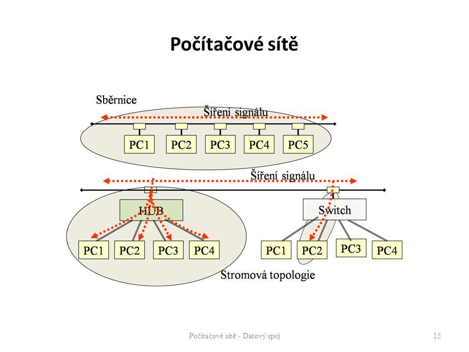 Počítačové sítě - Datový spoj