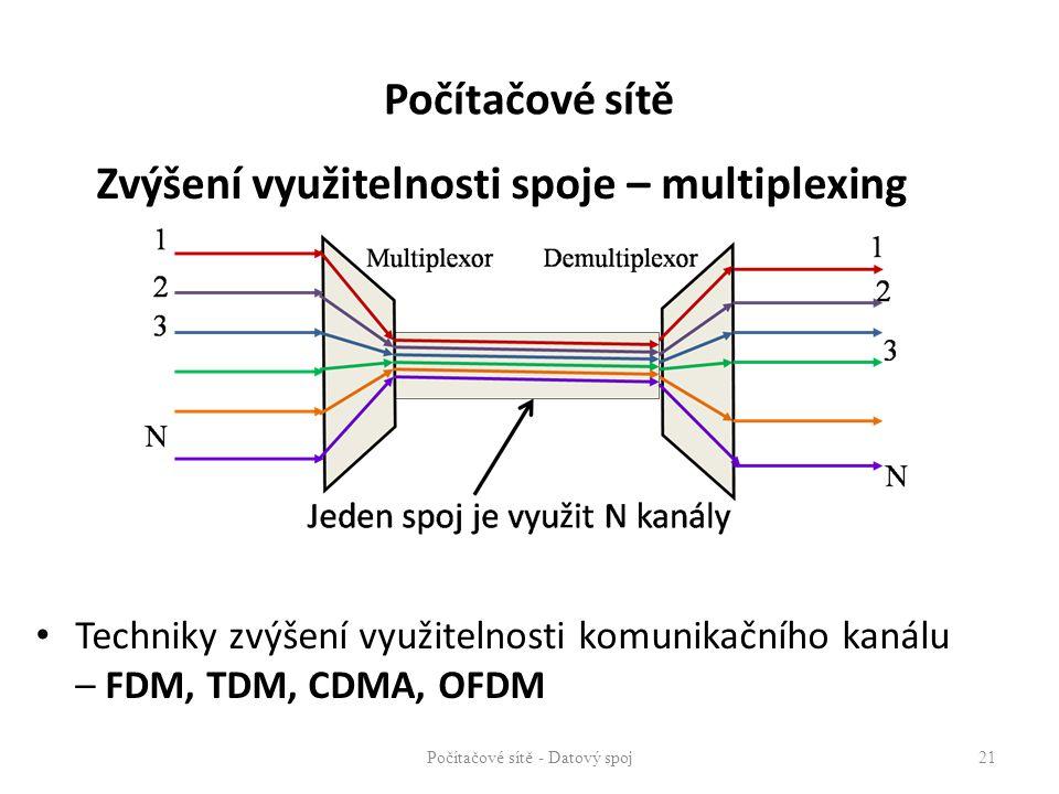 Zvýšení využitelnosti spoje – multiplexing