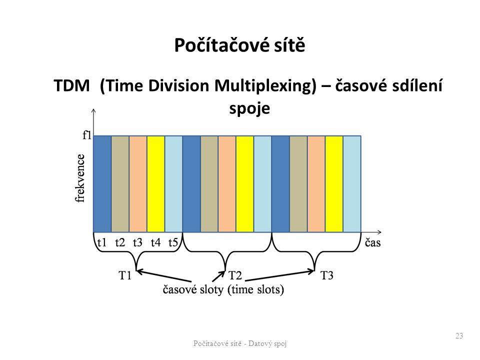 TDM (Time Division Multiplexing) – časové sdílení spoje