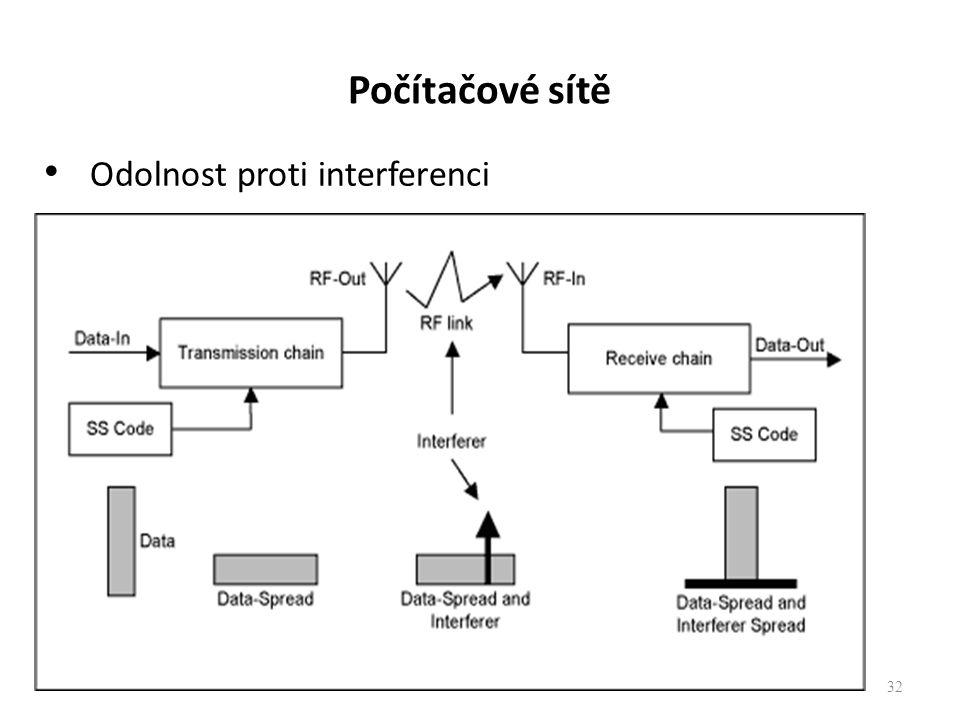 Počítačové sítě Odolnost proti interferenci
