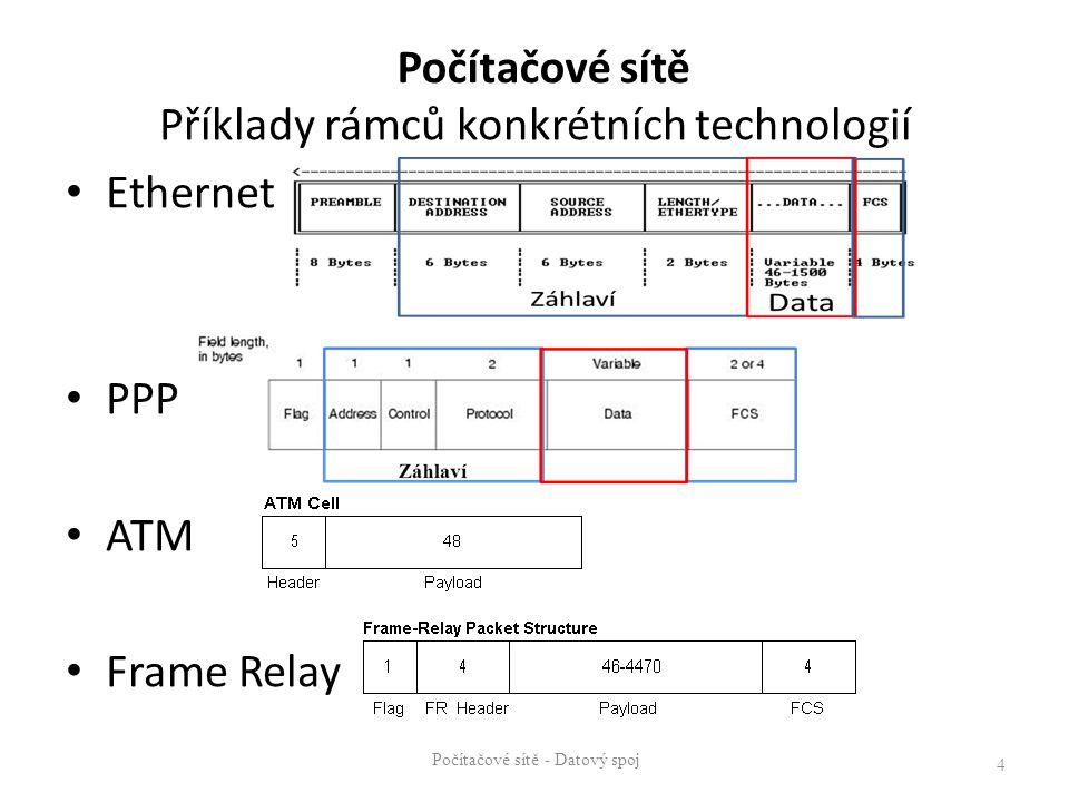 Příklady rámců konkrétních technologií Ethernet