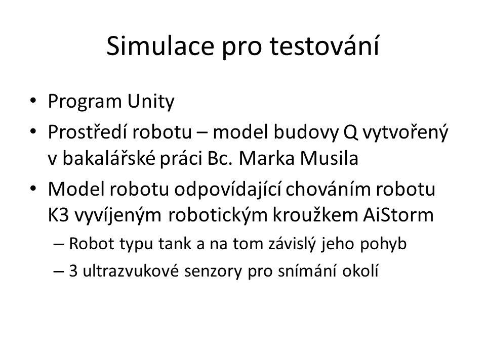 Simulace pro testování