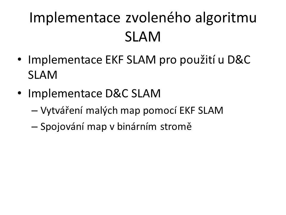 Implementace zvoleného algoritmu SLAM