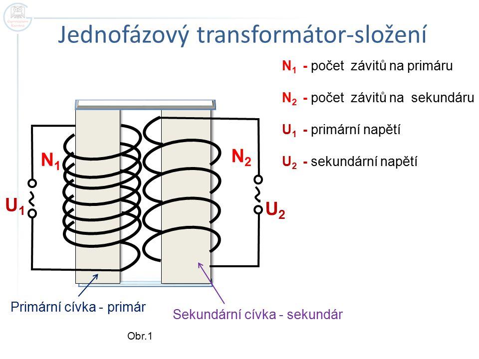 Jednofázový transformátor-složení