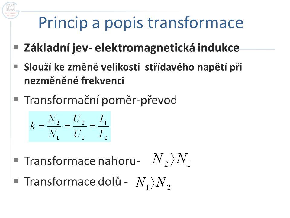 Princip a popis transformace