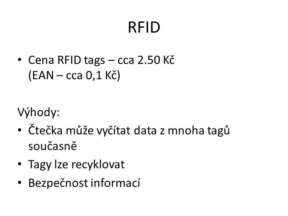 RFID Cena RFID tags – cca 2.50 Kč (EAN – cca 0,1 Kč) Výhody:
