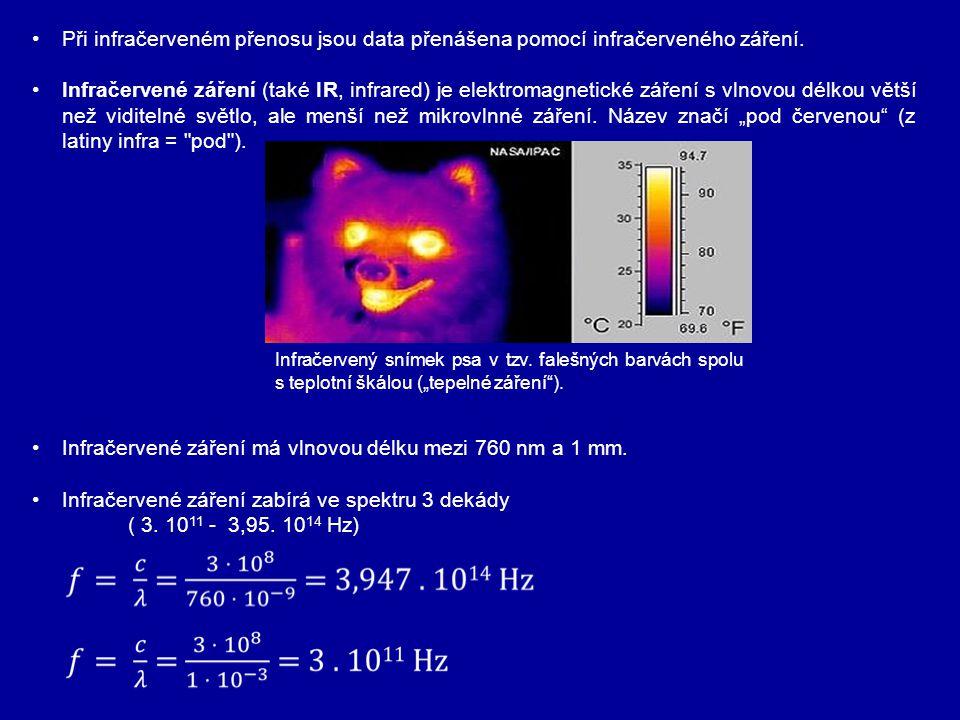 Při infračerveném přenosu jsou data přenášena pomocí infračerveného záření.