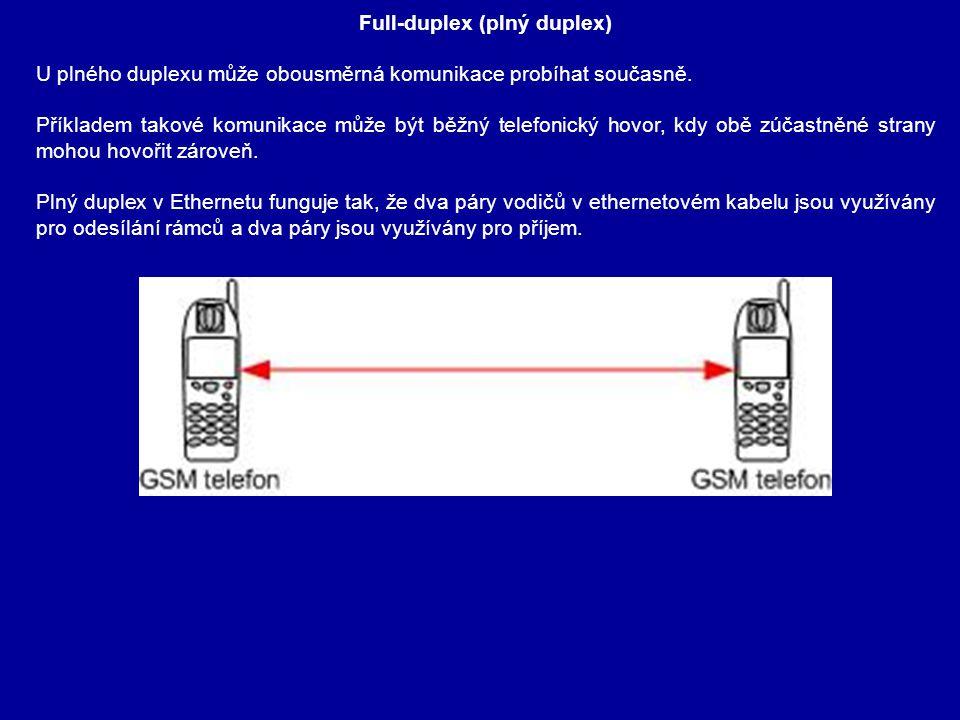 Full-duplex (plný duplex)