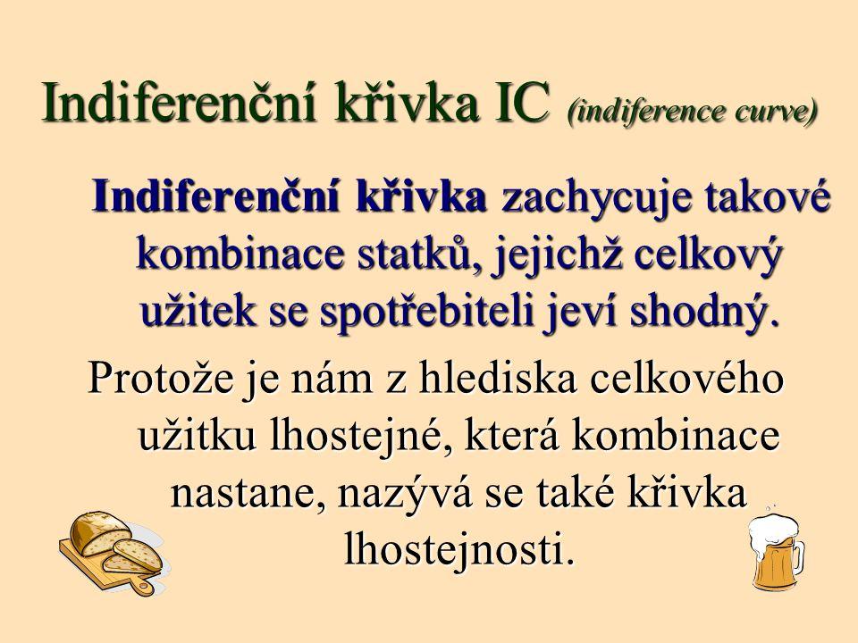 Indiferenční křivka IC (indiference curve)