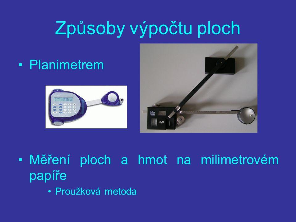 Způsoby výpočtu ploch Planimetrem