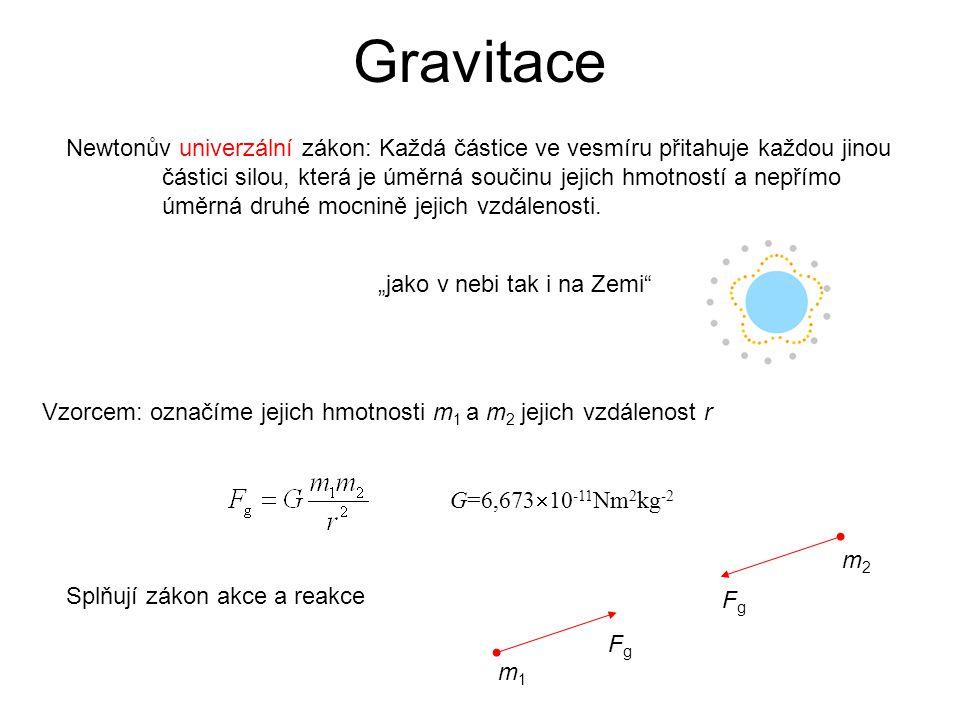 Gravitace Newtonův univerzální zákon: Každá částice ve vesmíru přitahuje každou jinou.