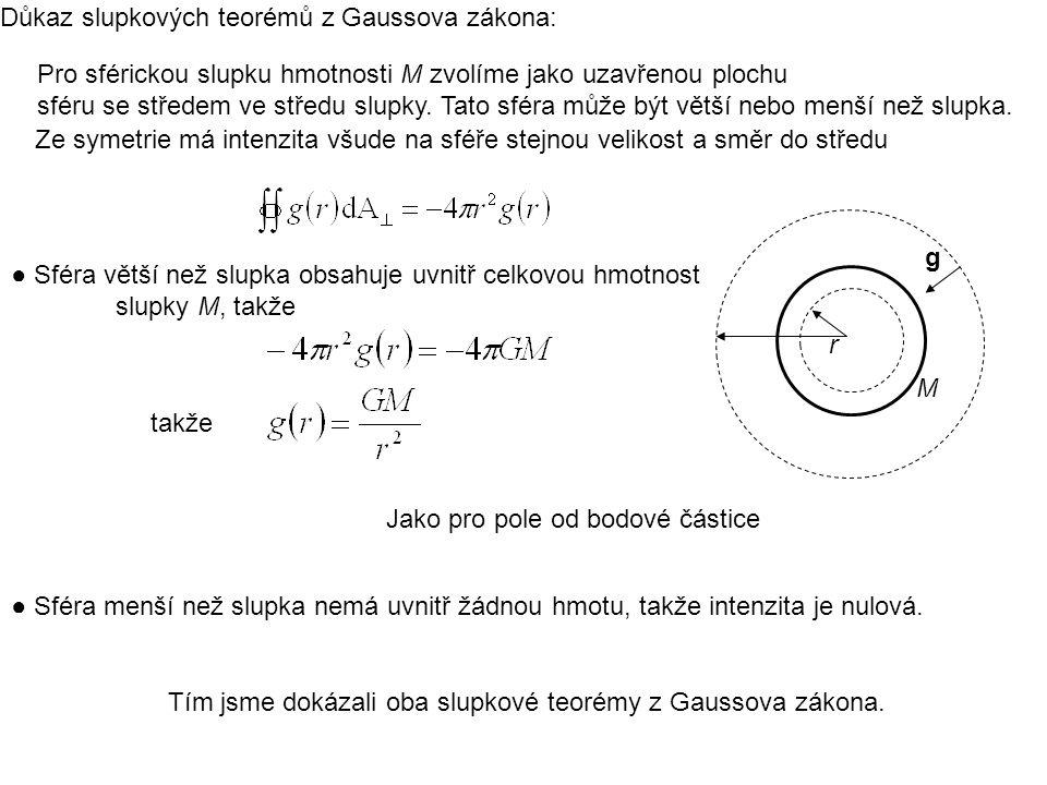 Důkaz slupkových teorémů z Gaussova zákona: