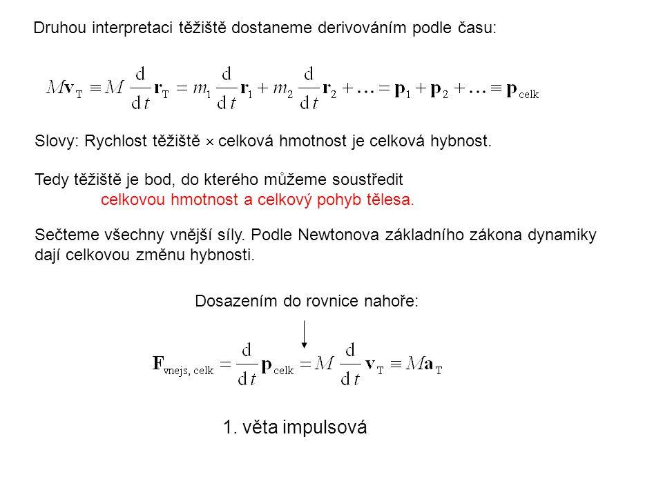 Druhou interpretaci těžiště dostaneme derivováním podle času: