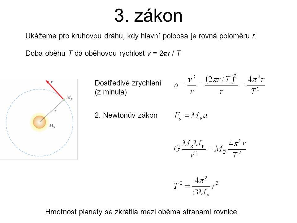 3. zákon Ukážeme pro kruhovou dráhu, kdy hlavní poloosa je rovná poloměru r. Doba oběhu T dá oběhovou rychlost v = 2r / T.