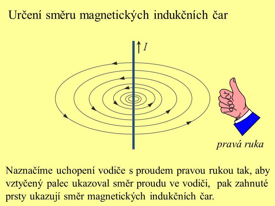 Určení směru magnetických indukčních čar