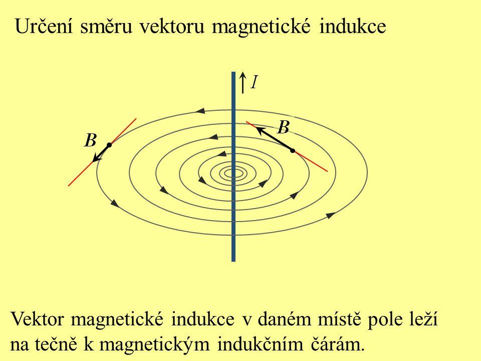 Určení směru vektoru magnetické indukce