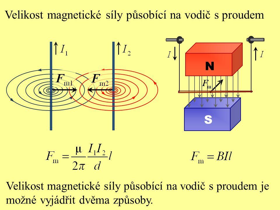 Velikost magnetické síly působící na vodič s proudem