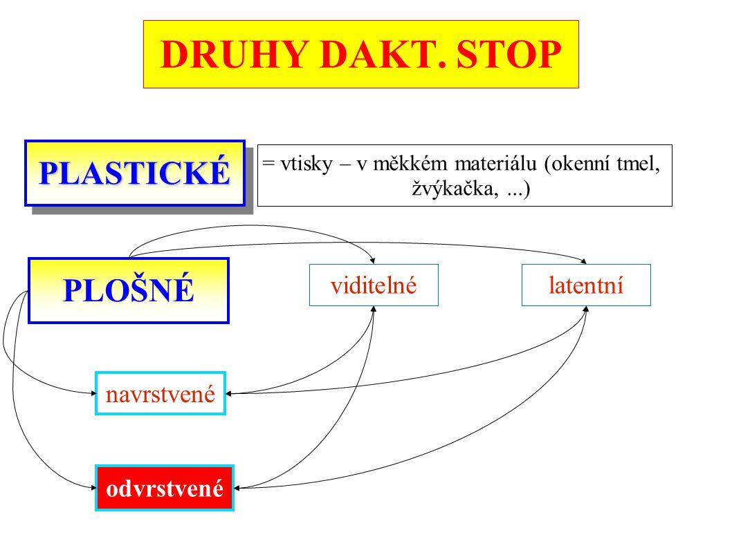 DRUHY DAKT. STOP PLASTICKÉ PLOŠNÉ viditelné latentní navrstvené
