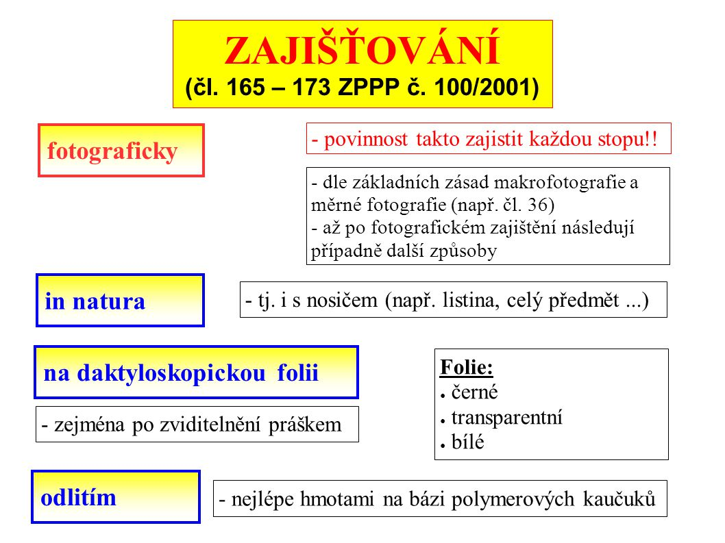 ZAJIŠŤOVÁNÍ (čl. 165 – 173 ZPPP č. 100/2001)
