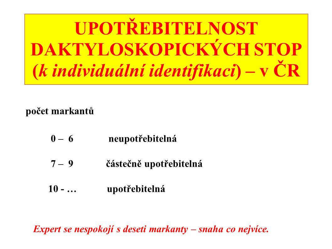 UPOTŘEBITELNOST DAKTYLOSKOPICKÝCH STOP (k individuální identifikaci) – v ČR