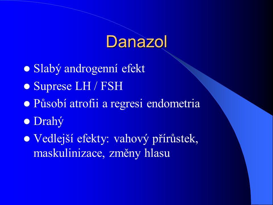 Danazol Slabý androgenní efekt Suprese LH / FSH